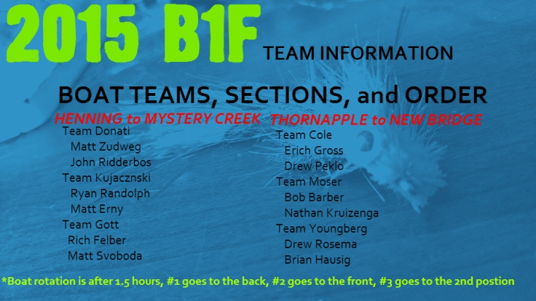 b1f team info