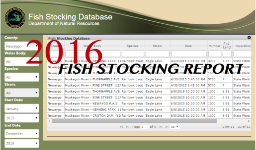 Michigan_DNR_Fish_Stocking_Database